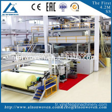S/SS/SSS/SMS PP Spunbond Nonwoven Fabric Machine