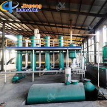 Factory directly sale for Waste Tyre Pyrolysis Plant Recycling Equipment for Domestic Refuse supply to Comoros Importers