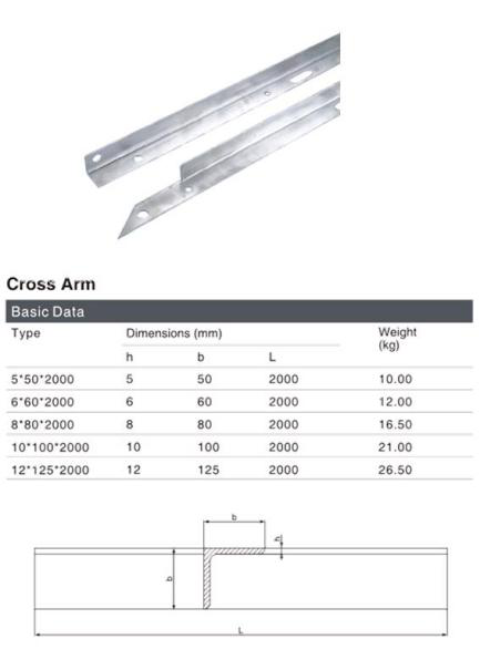 cross arm