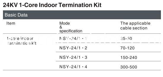 indoor termination kit