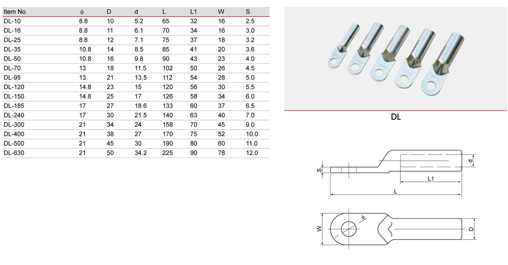 Application of DL Series Copper Aluminum Connector Terminals