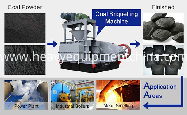Briquette Making Machine Price