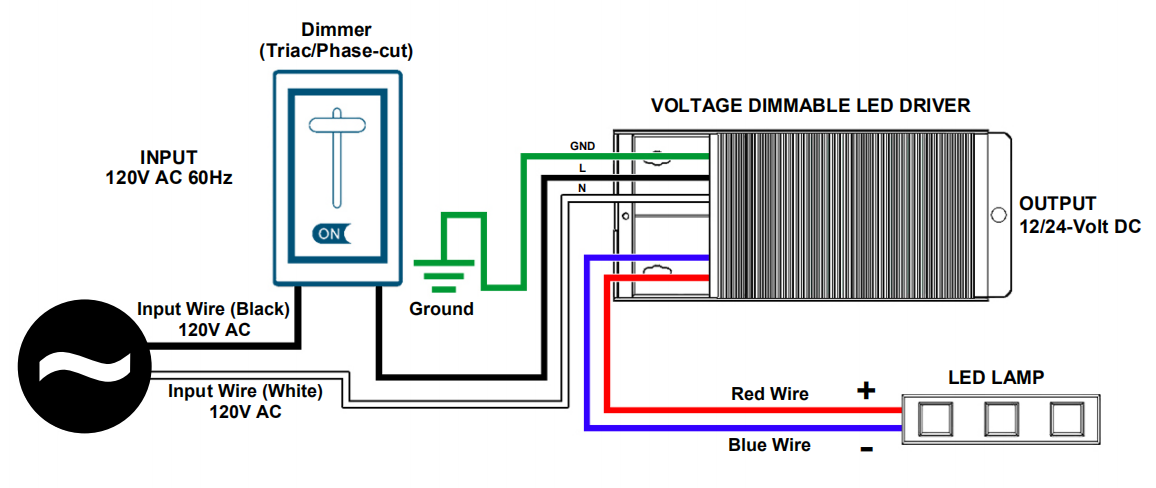 Triac Dimmer Led