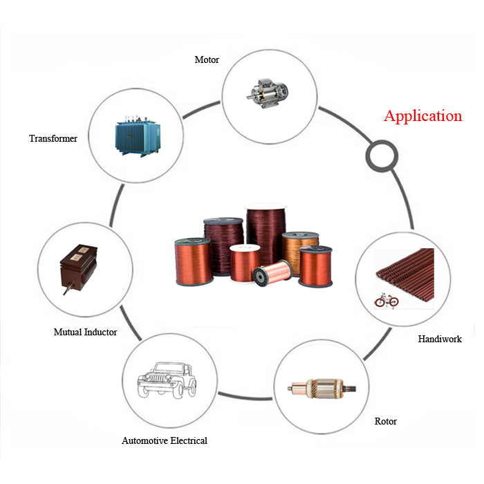 Apllication Of Enameled Wire