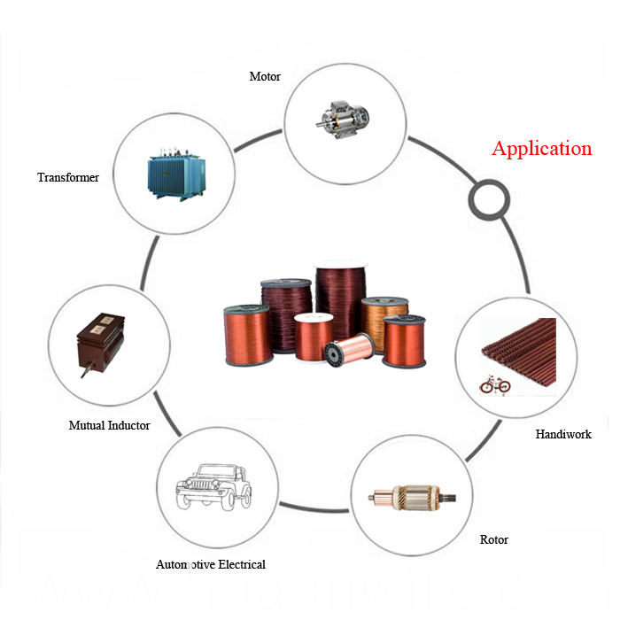 Apllication Of Enameled aluminium Wire