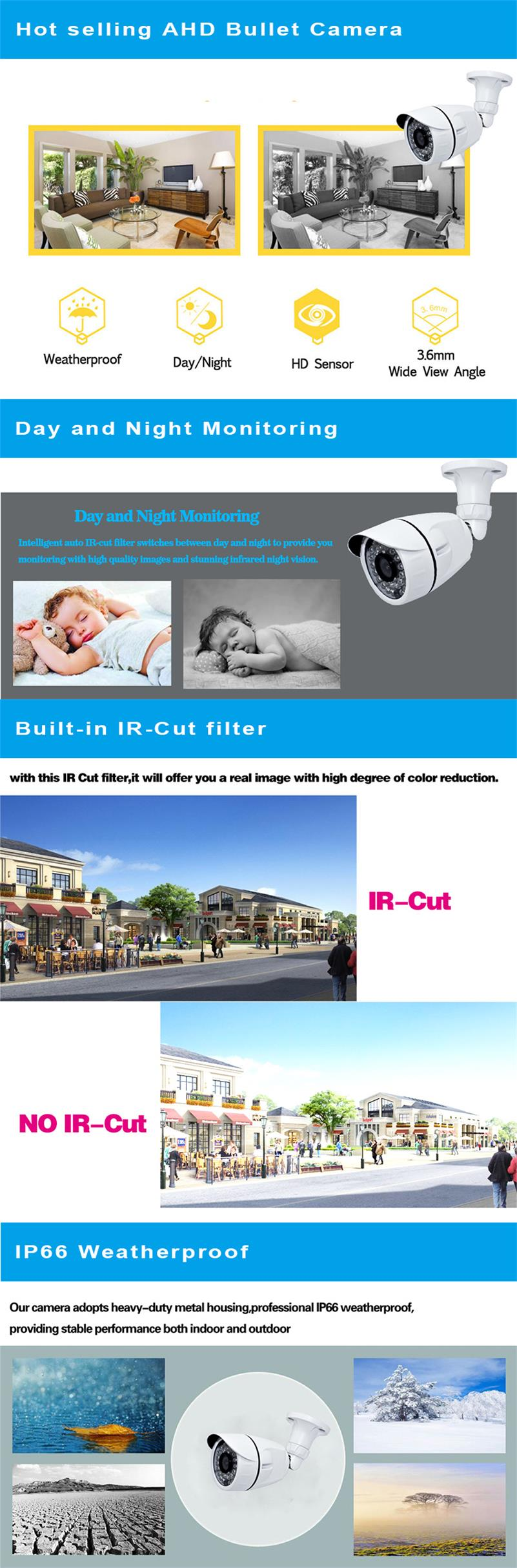 Video Surveillance Security Camera