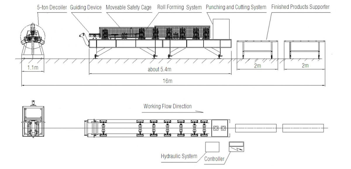 1-1-8-ridge-capping-roll-forming-machine-10