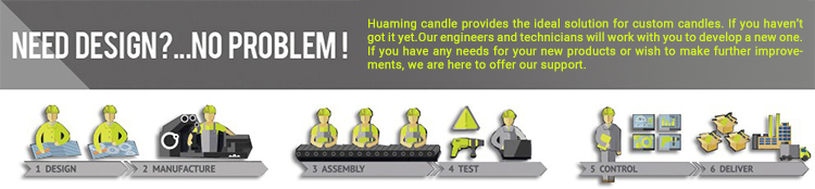 7 Candle Customized Solutions