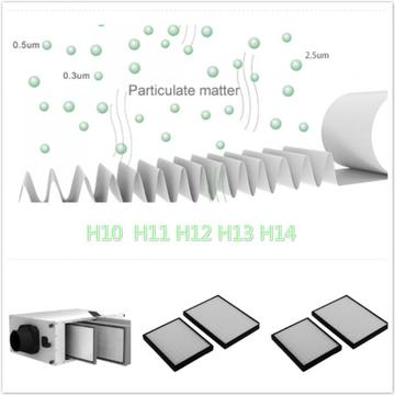 HEPA-High effeciency Glass Microfiber Filter Media