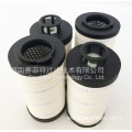 SUS 316L Flanged Sintered Five-layer Mesh Filters