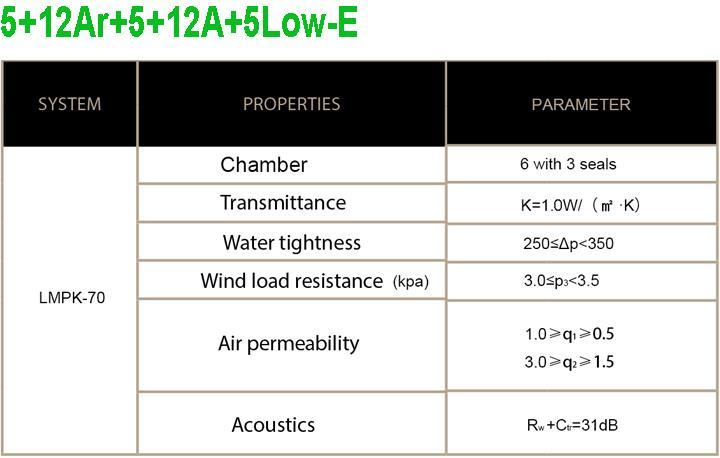UPVC-Profiles-for-Windows-and-Door-Ventans-De-PVC-Profile-Extrusion