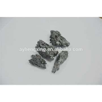 china factory supplier low price of silicon carbide