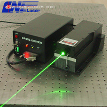 532nm green PIV laser
