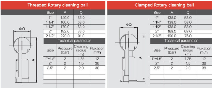 Clamped Cleaning Ball