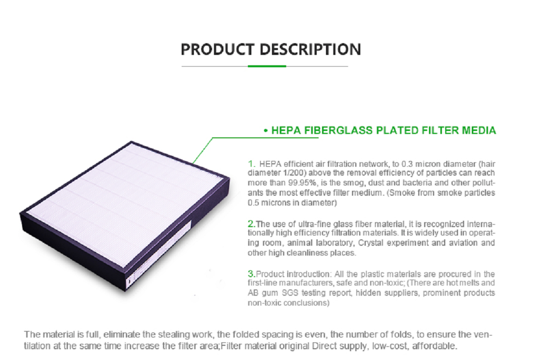 Description of HEPA Fiberglass Plated Filter Media