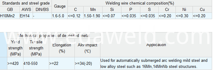 Carbon Steel Submerged Arc Welding Wire H10Mn2 EH14
