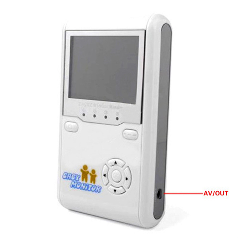 Baby Monitor Cheapest