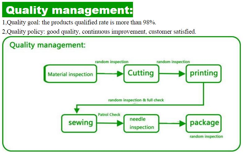 Non woven recyclable bag quality management