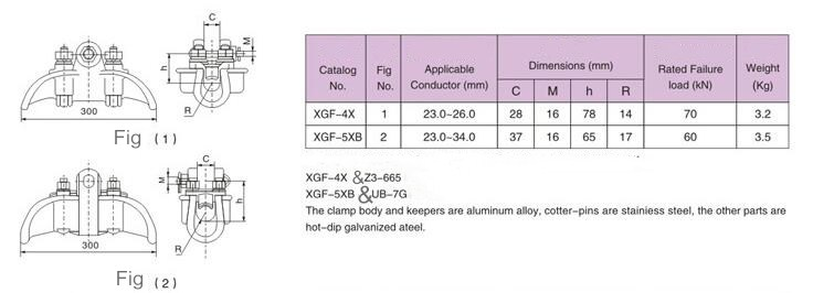 XGF Suspension Clamp Specification one