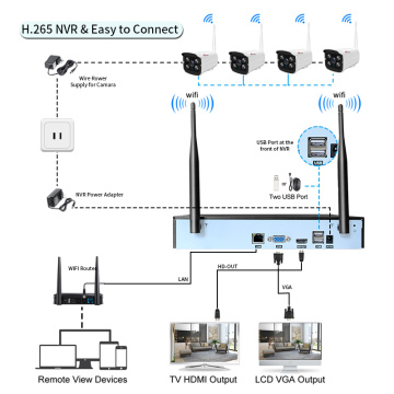 WiFi NVR kit 1080P CCTV camera system