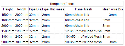Galvanized Temporary Fence