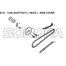 E-03 CAM SHAFT&CYL HEAD L SIDE COVER JET 14 XS175T-2 For SYM Spare Part Top Quality