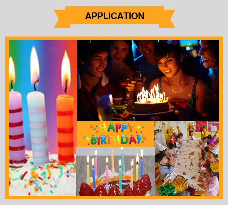 Birthday spial candle application