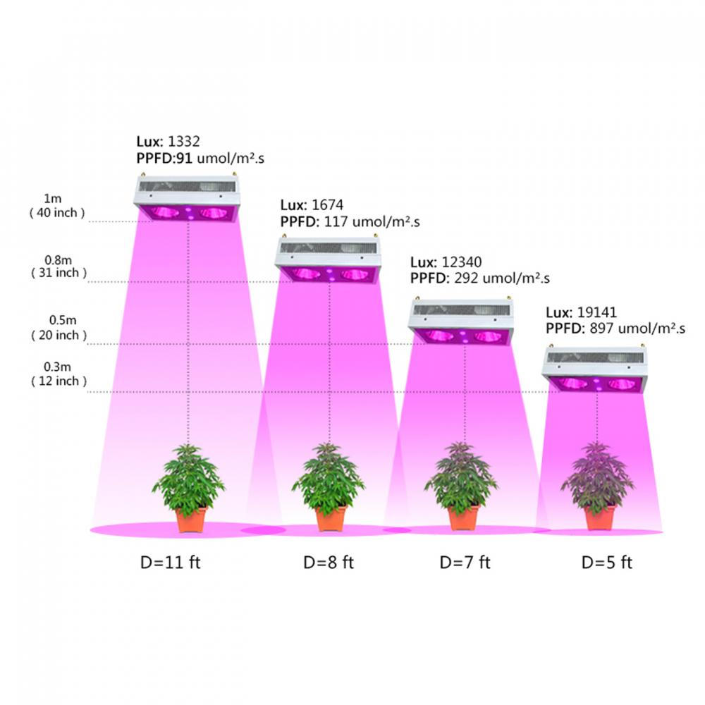 370W UV IR Grow Light