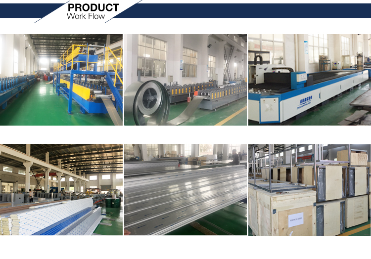High Speed Spiral Door Factory