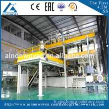 The most professional 2.4m SMS PP non woven fabric making machine made in China