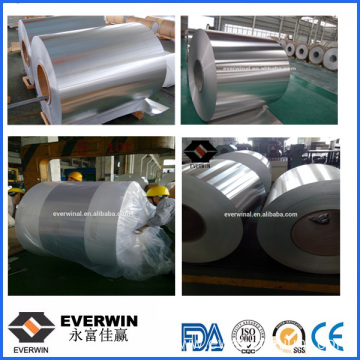 Prices of Aluminum Sheet Coil for Building