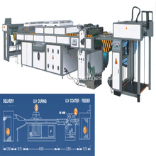 ZXL-10001200A Fully Automatic UV Coating Machine