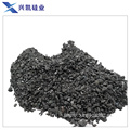 Silicon carbide industry for Polycrystalline