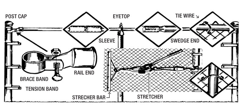 chain-link-fence-components-diagram