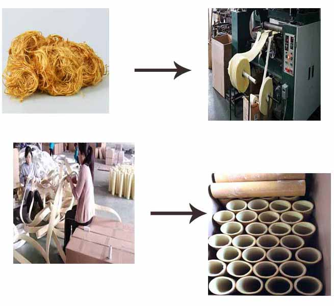 advance-of-high-temperature-felt-roller