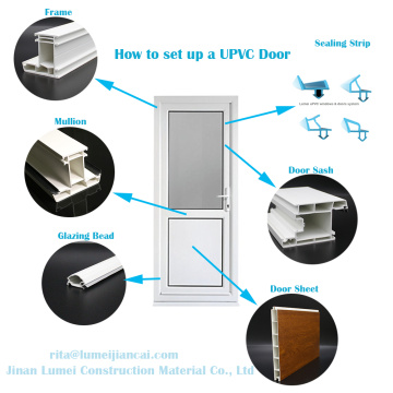 Iraq UPVC Profiles for Doors