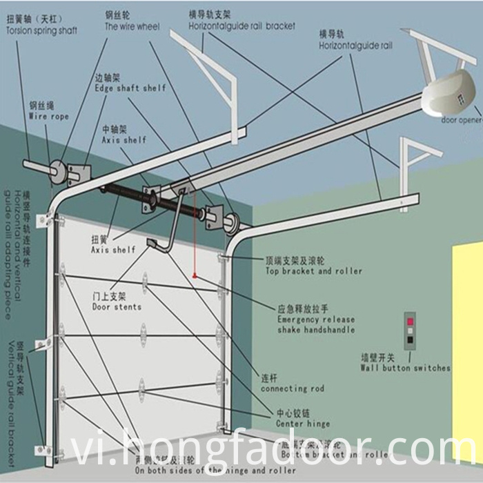 overhead sectional door