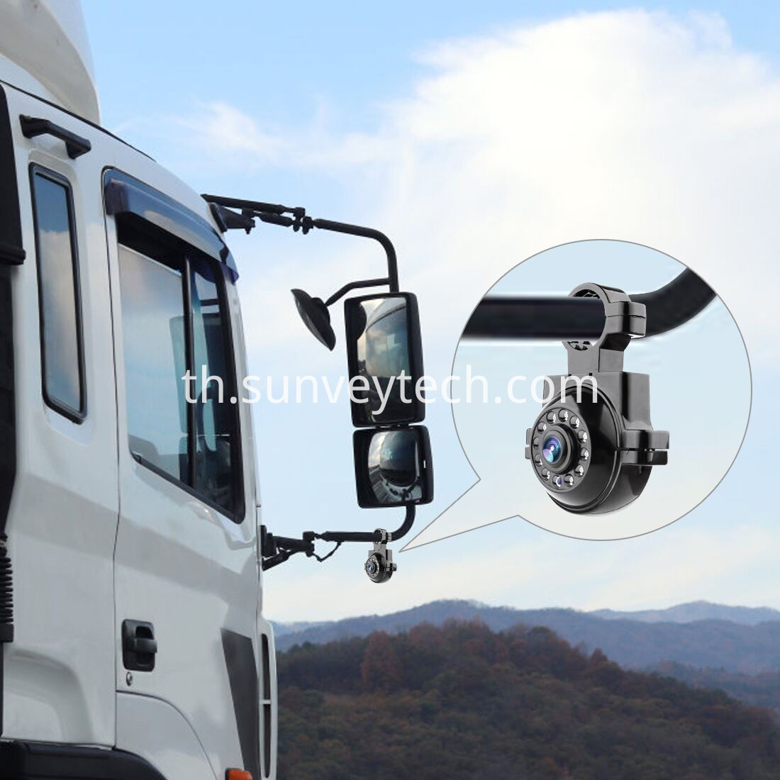 right view camera for truck