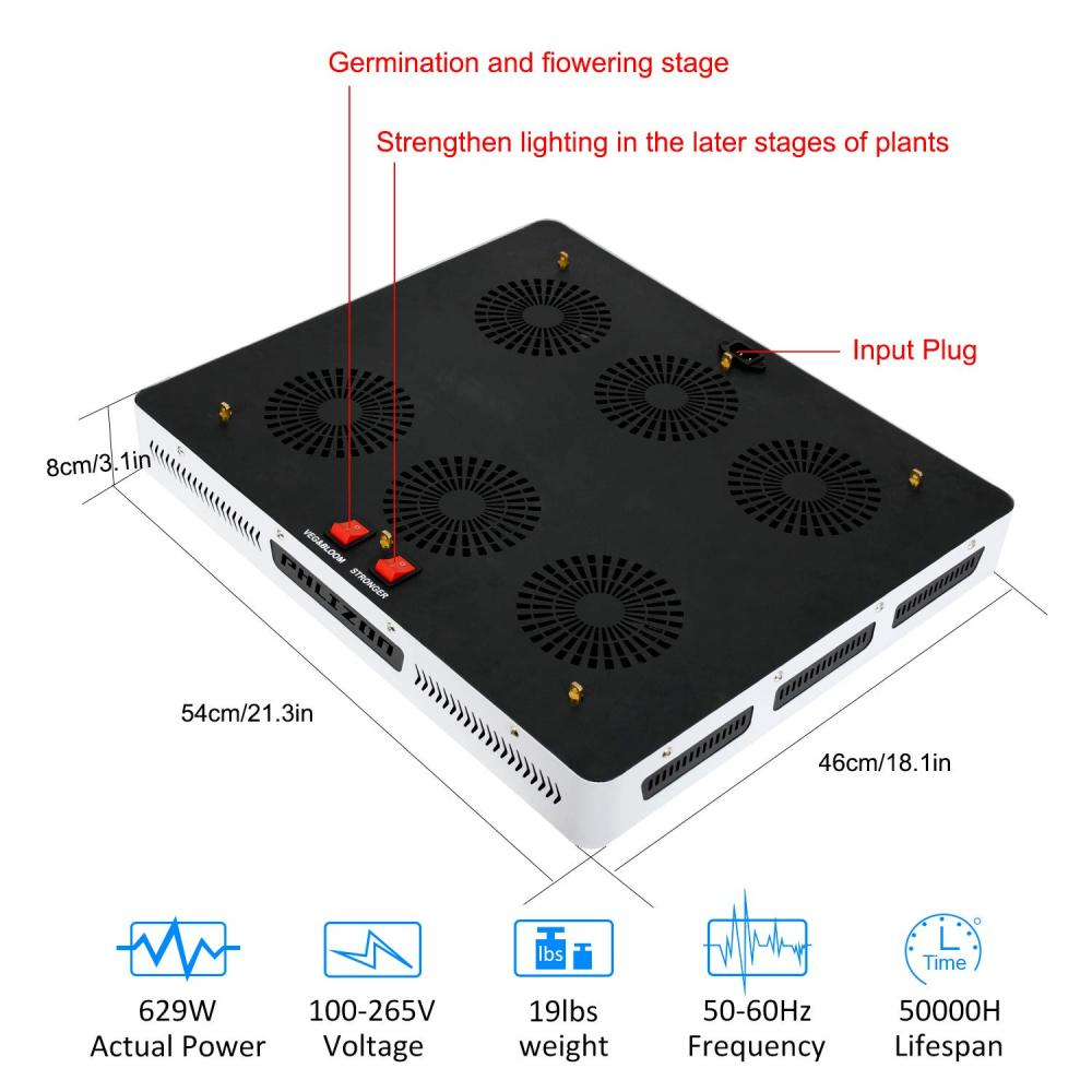 Phlizon 3000 Watt Cob Led Grow Light