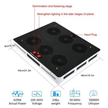 Ugufiican 3000 watt COB Led Grow Light