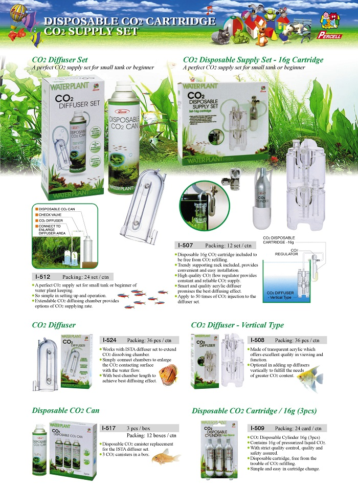 CO2 Products