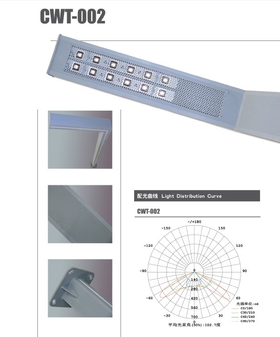 LED Garden Lamp Series