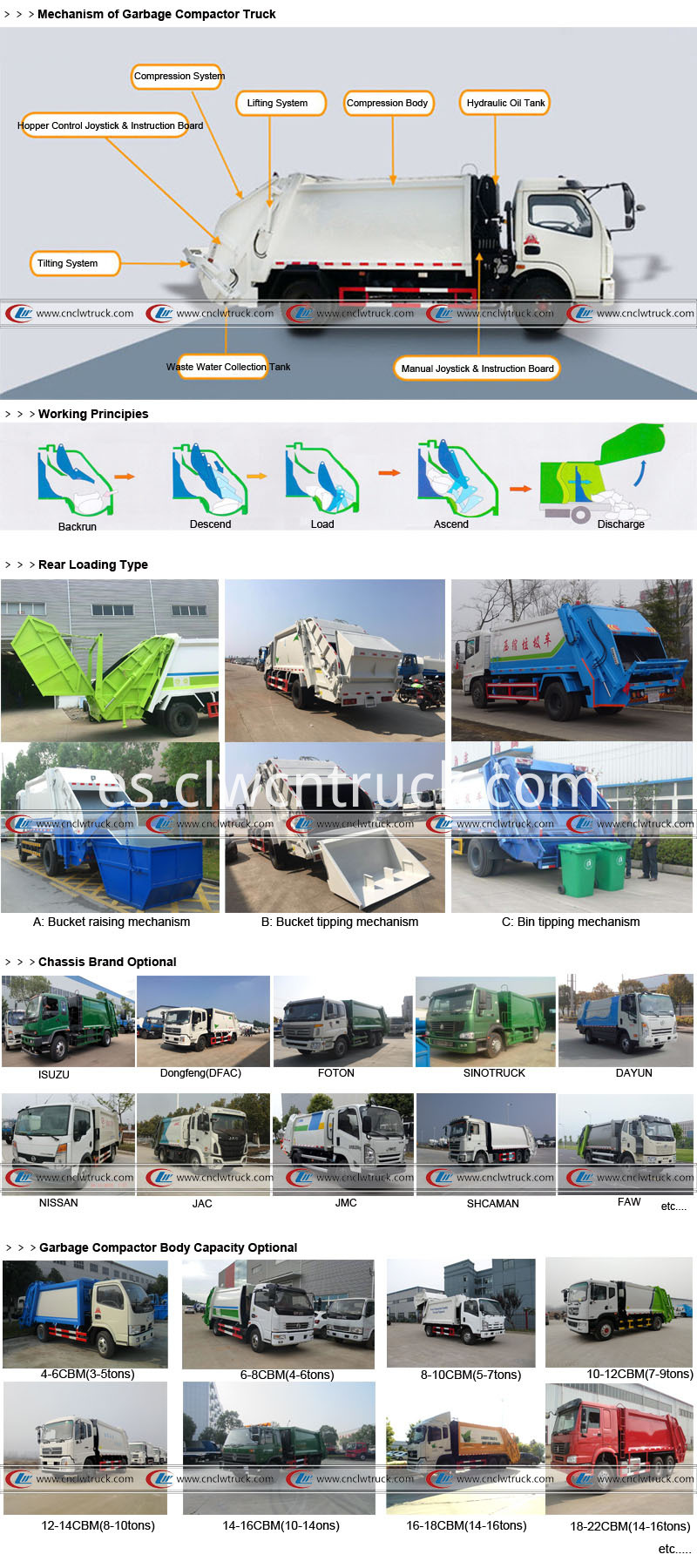 1.garbage compactor truck structure-logo