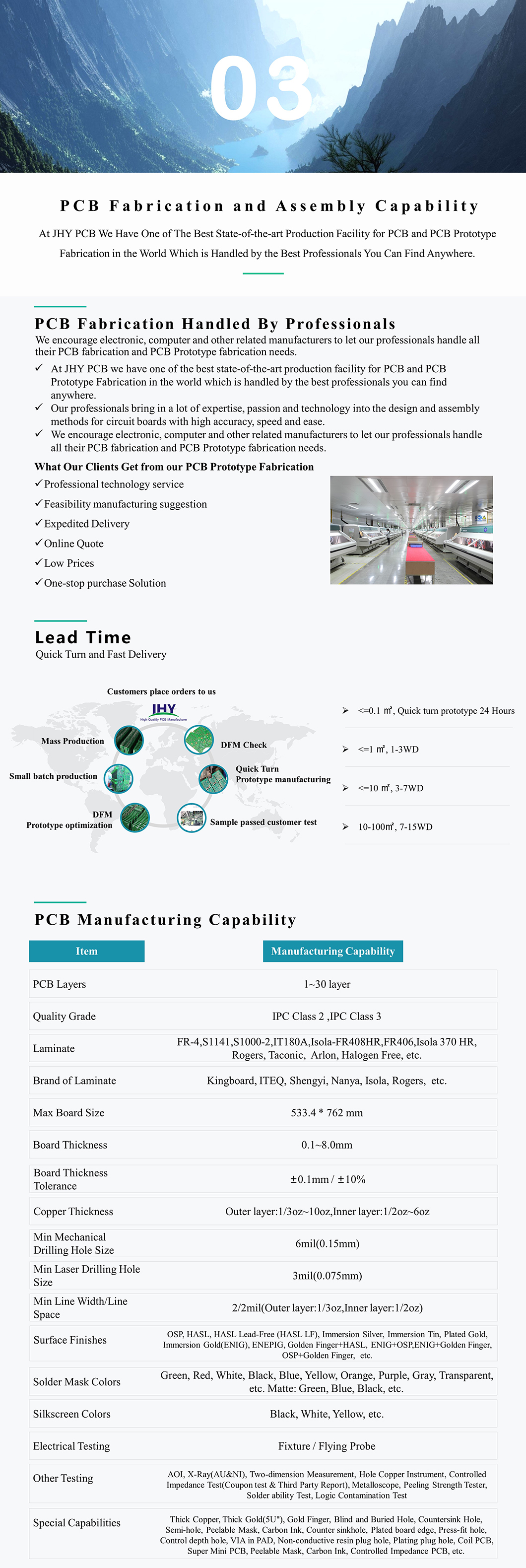 Pcb Manufacturing Capacity