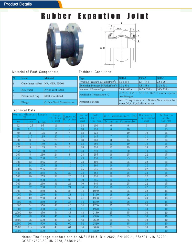 rubber expanison joint