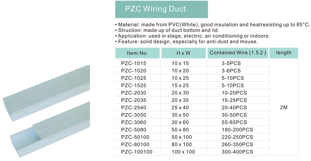 Application for PAC Wiring Duct