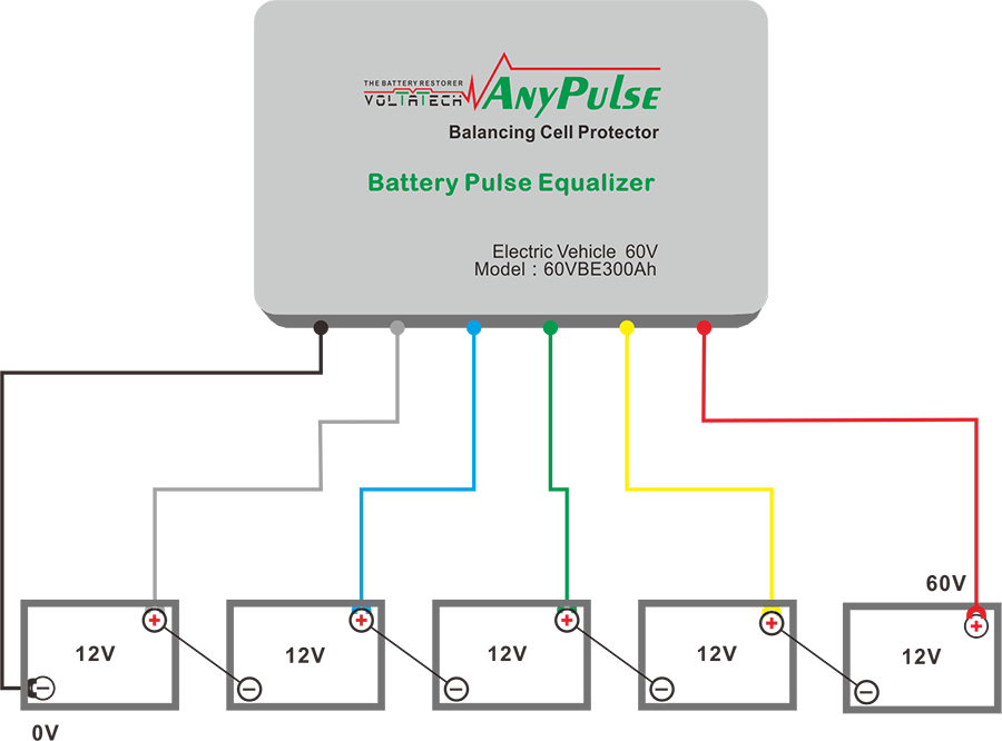Electric Vehicle Battery Equalizer