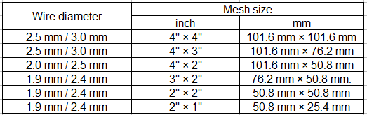 euro fence specification