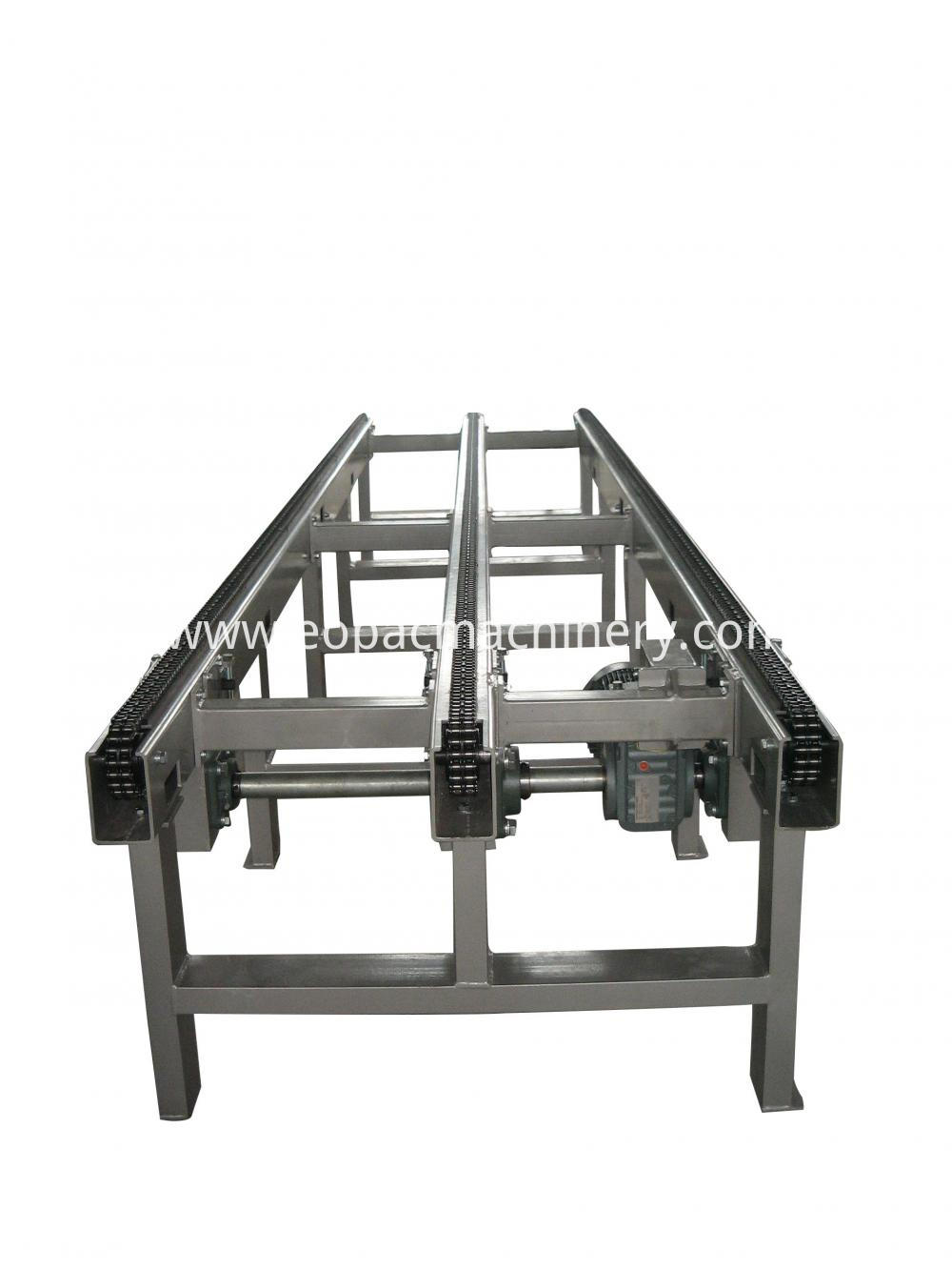 Chain Conveyor Pallet Handling System