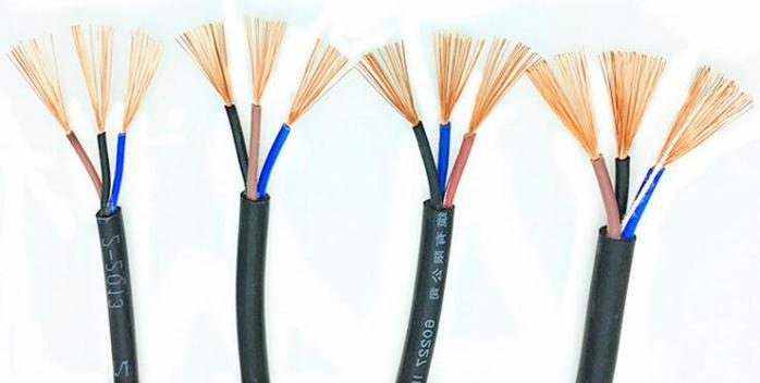 Fire-resistant NH-YJV wire and cable